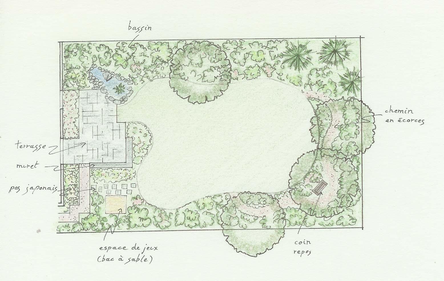 Paysagiste conseil r alise votre plan de jardin personnalis for Plan jardin